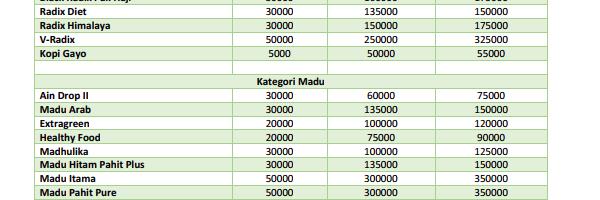 Daftar Harga Prouk HPA