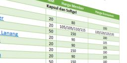 Daftar Harga Produk HPA